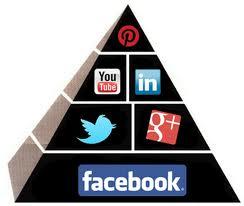 Social Media Pyramid